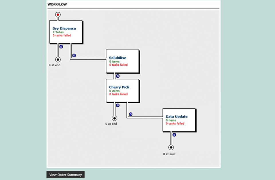 Workflow3